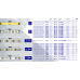 Kanlux 33305 L60B 11W/M 12 IP00-WW, LED pásik